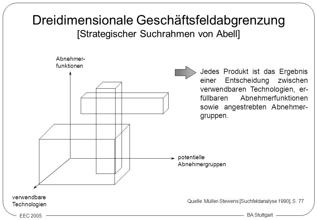 EEC 2005 BA Stuttgart Dreidimensionale Geschäftsfeldabgrenzung [Strategischer Suchrahmen von Abell] Jedes Produkt ist das Ergebnis einer Entscheidung