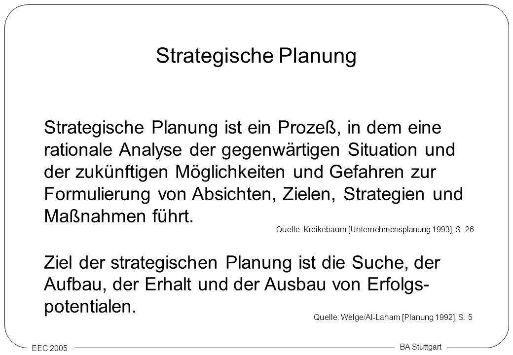 EEC 2005 BA Stuttgart Strategische Planung Strategische Planung ist ein Prozeß, in dem eine rationale Analyse der gegenwärtigen Situation und der zukü