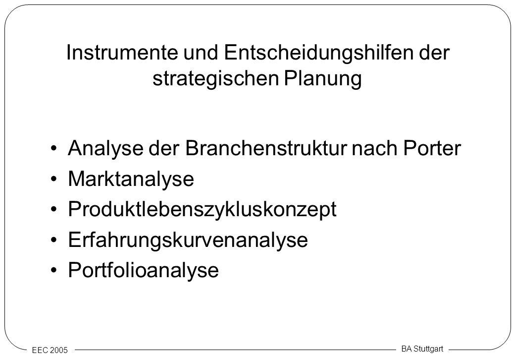 EEC 2005 BA Stuttgart Instrumente und Entscheidungshilfen der strategischen Planung Analyse der Branchenstruktur nach Porter Marktanalyse Produktleben