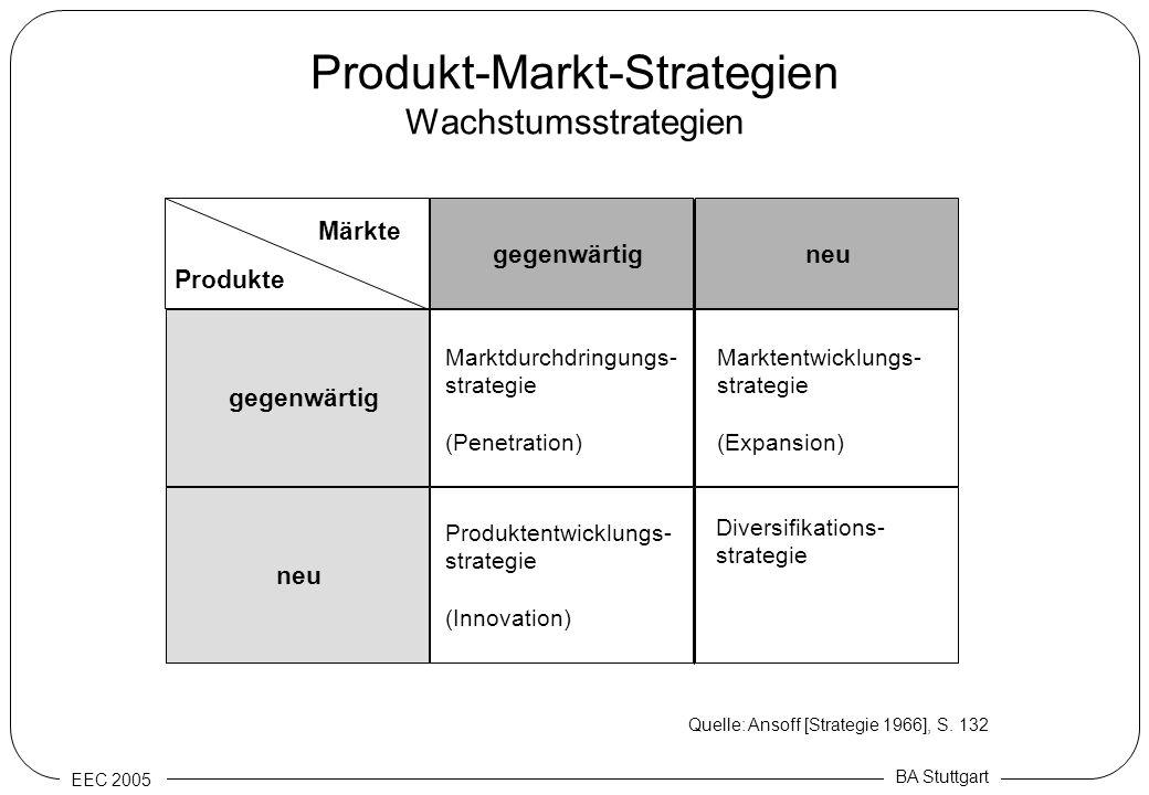 EEC 2005 BA Stuttgart Produkt-Markt-Strategien Wachstumsstrategien Produkte Märkte gegenwärtig neu gegenwärtig neu Marktdurchdringungs- strategie (Pen