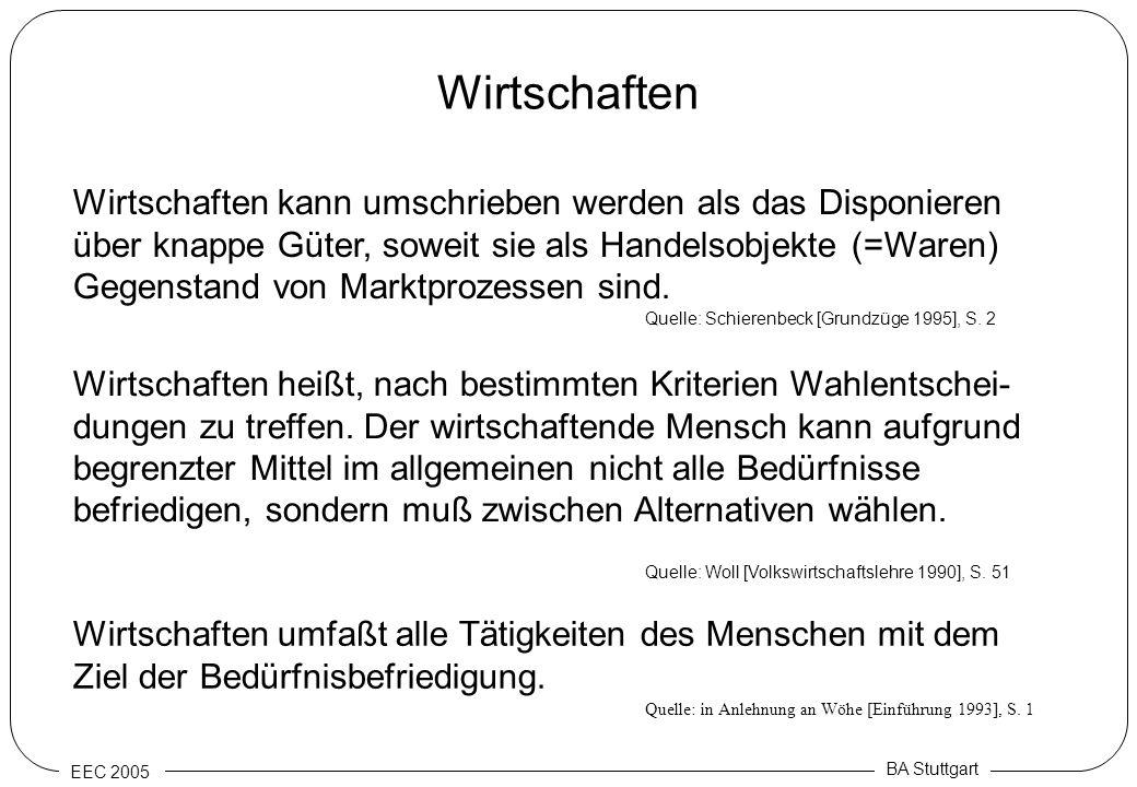 EEC 2005 BA Stuttgart Wirtschaften Wirtschaften kann umschrieben werden als das Disponieren über knappe Güter, soweit sie als Handelsobjekte (=Waren)