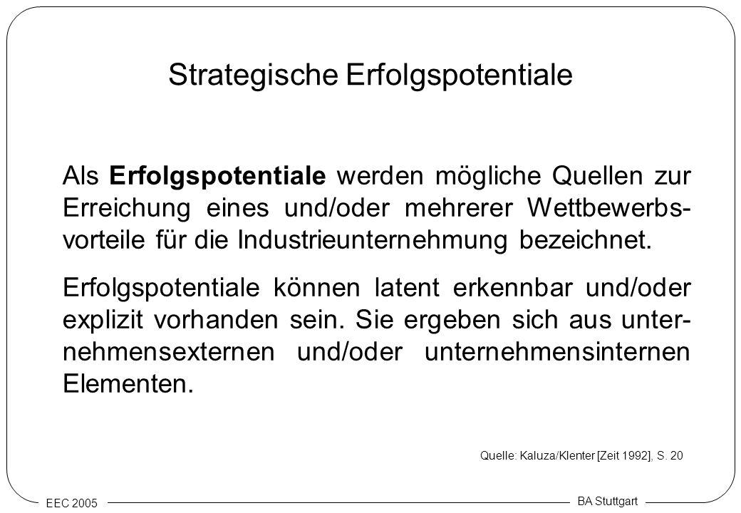 EEC 2005 BA Stuttgart Strategische Erfolgspotentiale Als Erfolgspotentiale werden mögliche Quellen zur Erreichung eines und/oder mehrerer Wettbewerbs-