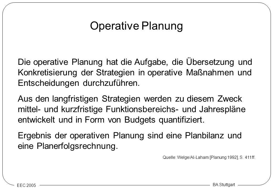 EEC 2005 BA Stuttgart Operative Planung Die operative Planung hat die Aufgabe, die Übersetzung und Konkretisierung der Strategien in operative Maßnahm