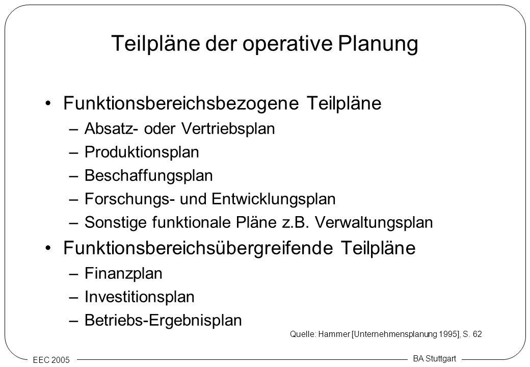EEC 2005 BA Stuttgart Teilpläne der operative Planung Funktionsbereichsbezogene Teilpläne –Absatz- oder Vertriebsplan –Produktionsplan –Beschaffungspl