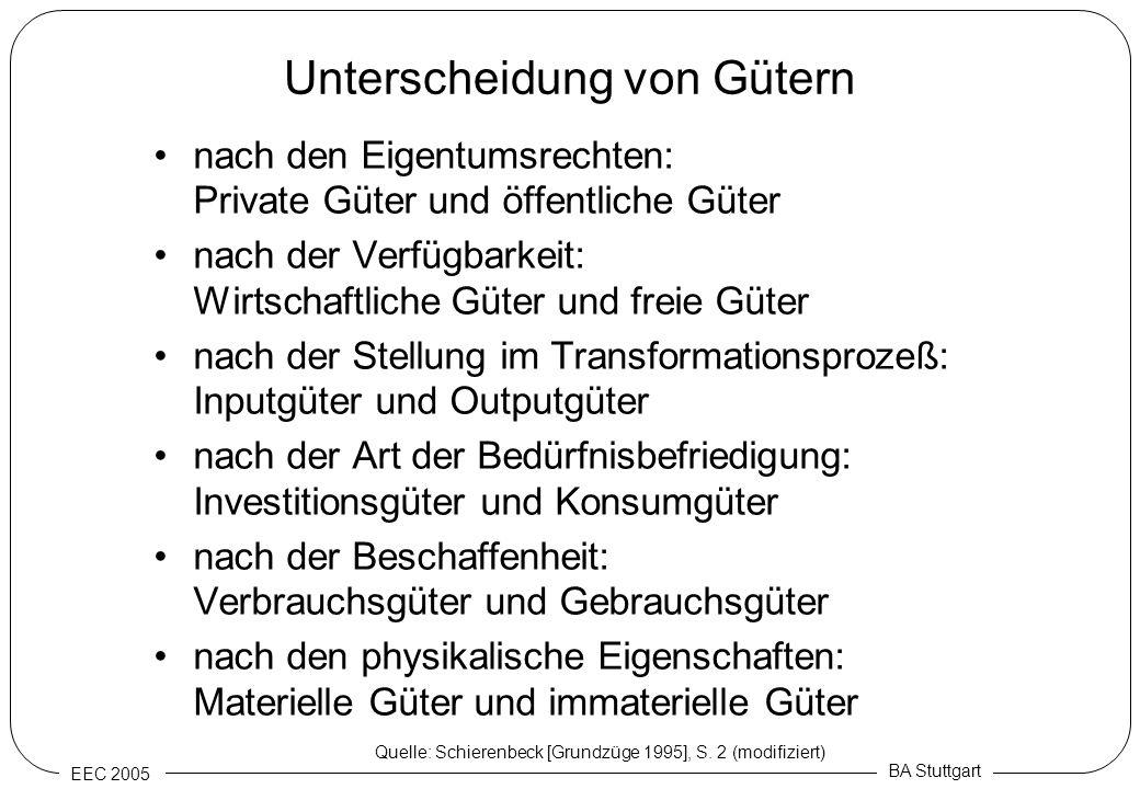 EEC 2005 BA Stuttgart Unterscheidung von Gütern nach den Eigentumsrechten: Private Güter und öffentliche Güter nach der Verfügbarkeit: Wirtschaftliche