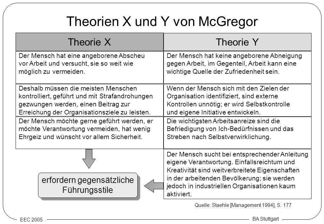 EEC 2005 BA Stuttgart Theorien X und Y von McGregor Theorie X Theorie Y Der Mensch hat eine angeborene Abscheu vor Arbeit und versucht, sie so weit wi