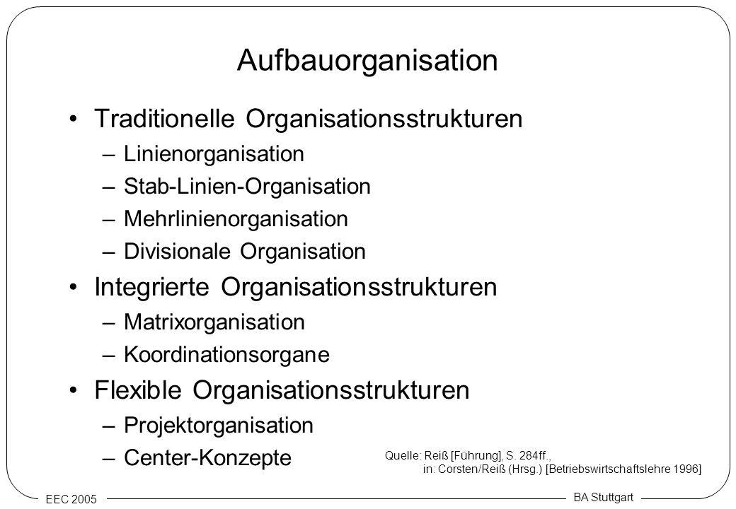 EEC 2005 BA Stuttgart Aufbauorganisation Traditionelle Organisationsstrukturen –Linienorganisation –Stab-Linien-Organisation –Mehrlinienorganisation –