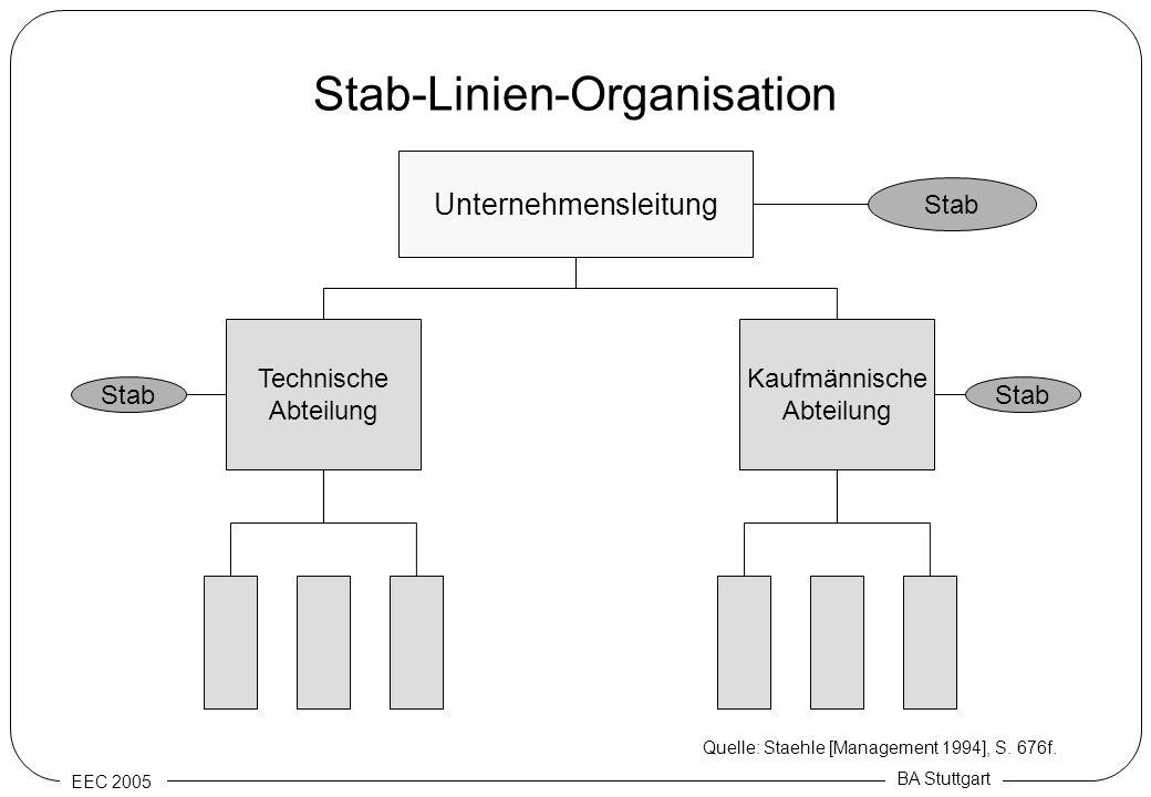 EEC 2005 BA Stuttgart Stab-Linien-Organisation Unternehmensleitung Kaufmännische Abteilung Technische Abteilung Stab Quelle: Staehle [Management 1994]