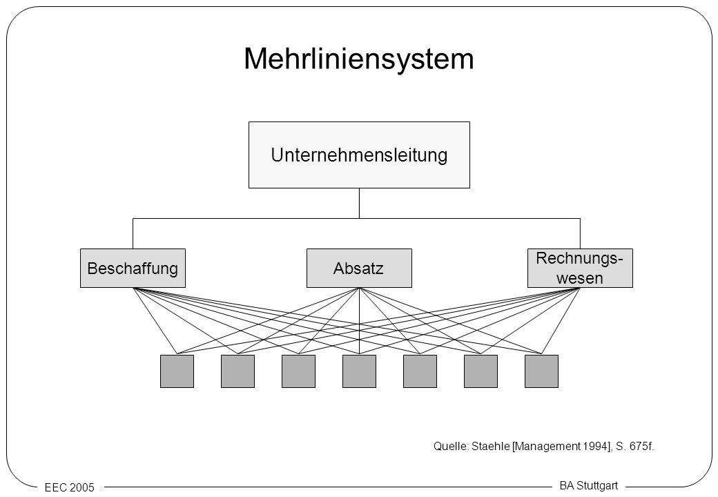 EEC 2005 BA Stuttgart Mehrliniensystem BeschaffungAbsatz Unternehmensleitung Rechnungs- wesen Quelle: Staehle [Management 1994], S. 675f.