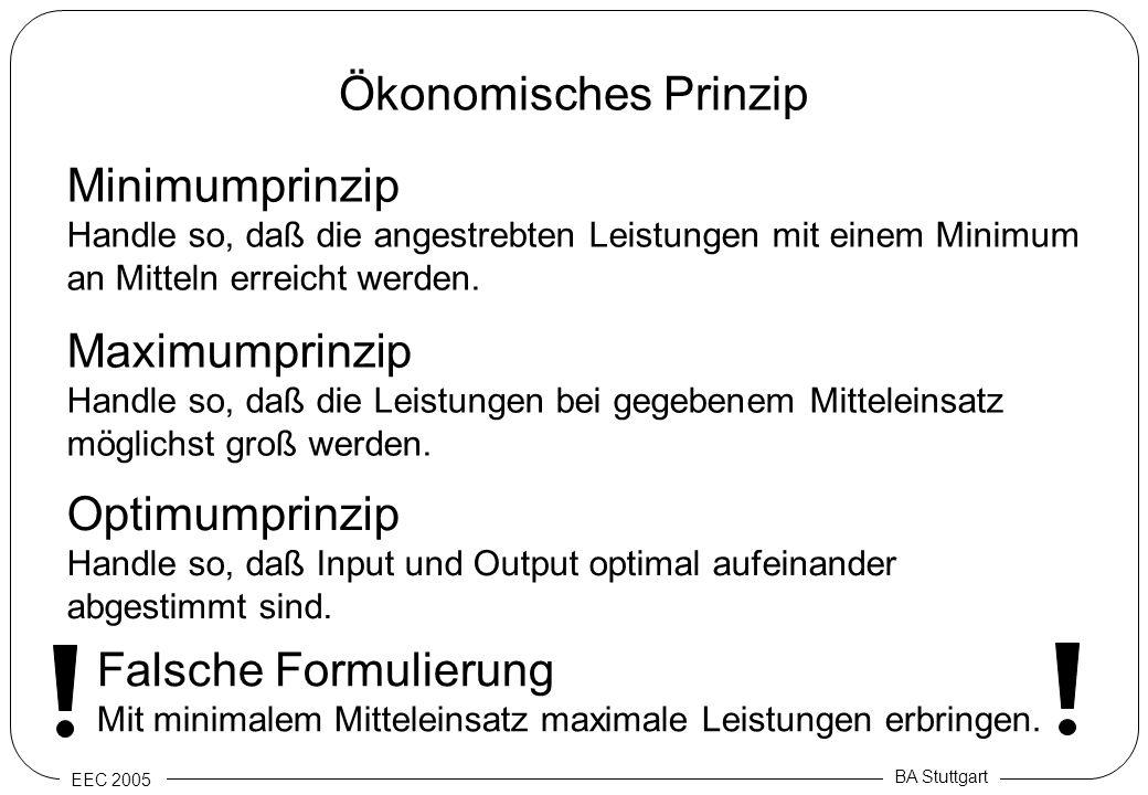 EEC 2005 BA Stuttgart Ökonomisches Prinzip Minimumprinzip Handle so, daß die angestrebten Leistungen mit einem Minimum an Mitteln erreicht werden. Max