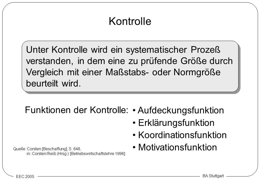 EEC 2005 BA Stuttgart Kontrolle Unter Kontrolle wird ein systematischer Prozeß verstanden, in dem eine zu prüfende Größe durch Vergleich mit einer Maß