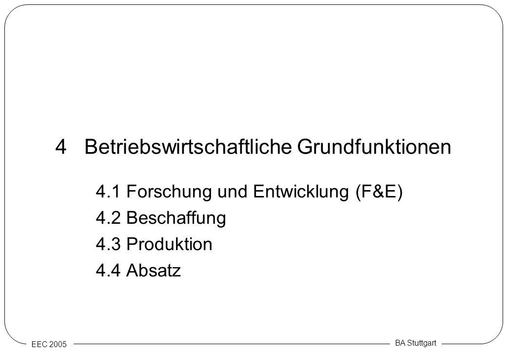 EEC 2005 BA Stuttgart 4 Betriebswirtschaftliche Grundfunktionen 4.1 Forschung und Entwicklung (F&E) 4.2 Beschaffung 4.3 Produktion 4.4 Absatz