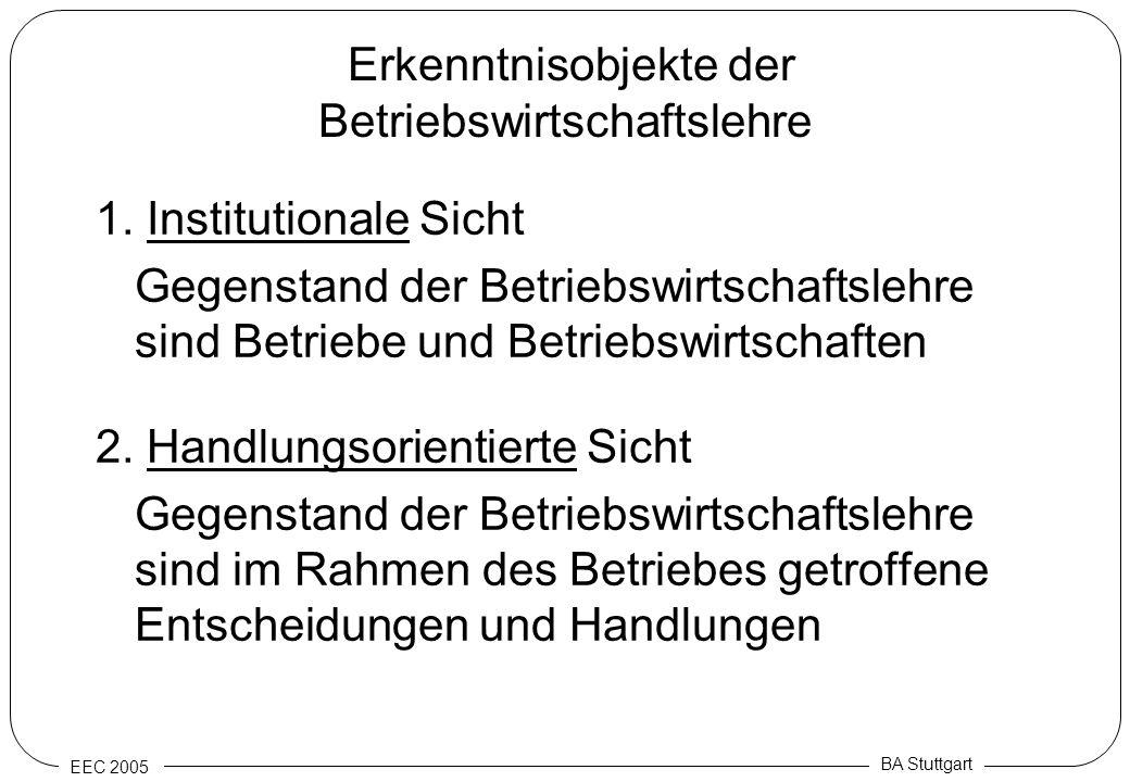 EEC 2005 BA Stuttgart Erkenntnisobjekte der Betriebswirtschaftslehre 1. Institutionale Sicht Gegenstand der Betriebswirtschaftslehre sind Betriebe und