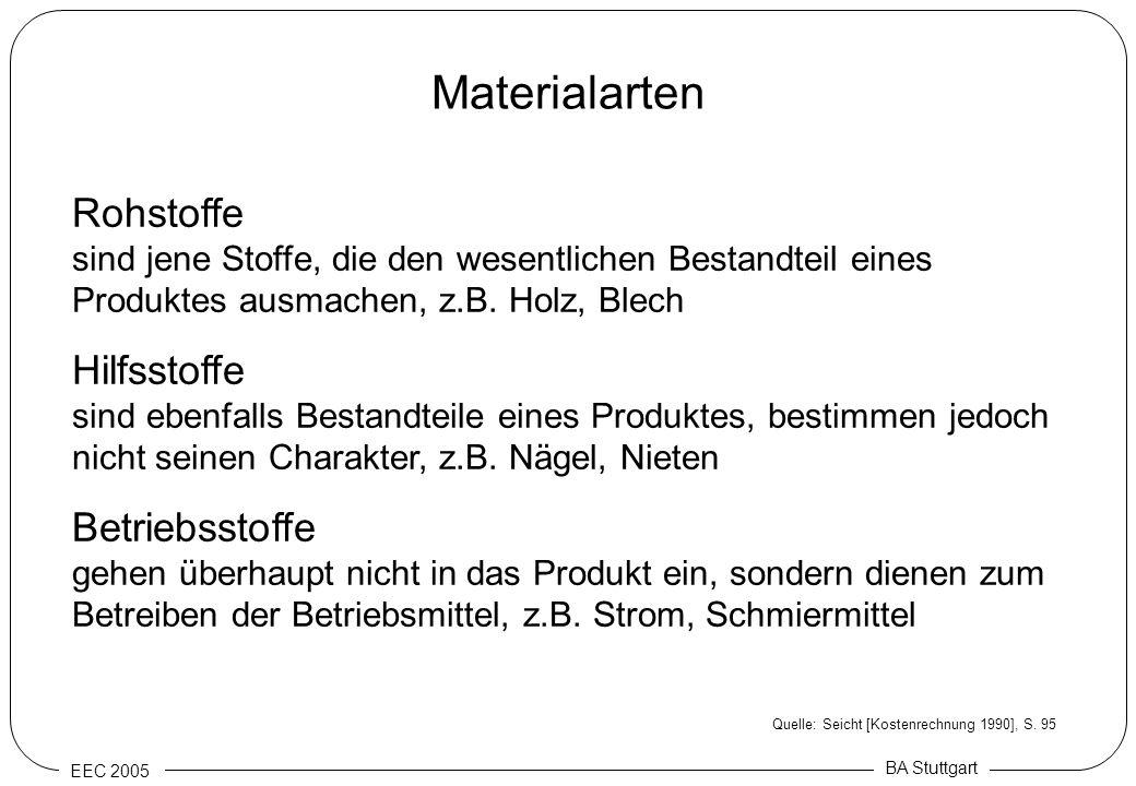 EEC 2005 BA Stuttgart Materialarten Rohstoffe sind jene Stoffe, die den wesentlichen Bestandteil eines Produktes ausmachen, z.B. Holz, Blech Hilfsstof
