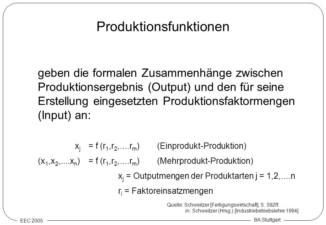 EEC 2005 BA Stuttgart Produktionsfunktionen geben die formalen Zusammenhänge zwischen Produktionsergebnis (Output) und den für seine Erstellung einges