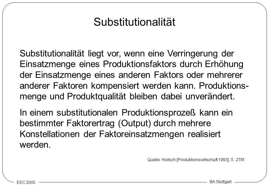 EEC 2005 BA Stuttgart Substitutionalität Substitutionalität liegt vor, wenn eine Verringerung der Einsatzmenge eines Produktionsfaktors durch Erhöhung