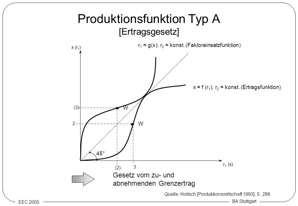 EEC 2005 BA Stuttgart Produktionsfunktion Typ A [Ertragsgesetz] Gesetz vom zu- und abnehmenden Grenzertrag r 1 = g(x); r 2 = konst. (Faktoreinsatzfunk
