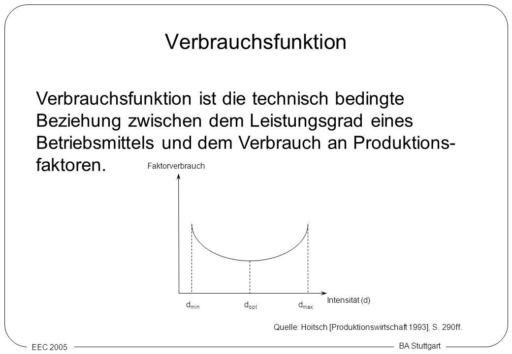 EEC 2005 BA Stuttgart Verbrauchsfunktion Verbrauchsfunktion ist die technisch bedingte Beziehung zwischen dem Leistungsgrad eines Betriebsmittels und
