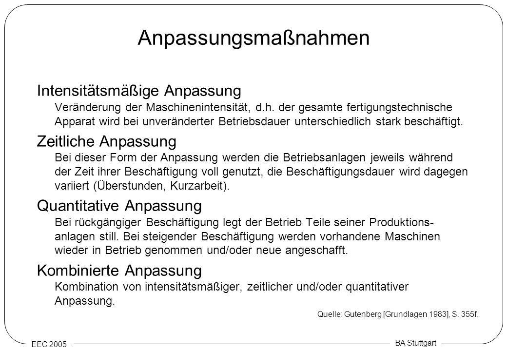 EEC 2005 BA Stuttgart Anpassungsmaßnahmen Intensitätsmäßige Anpassung Veränderung der Maschinenintensität, d.h. der gesamte fertigungstechnische Appar