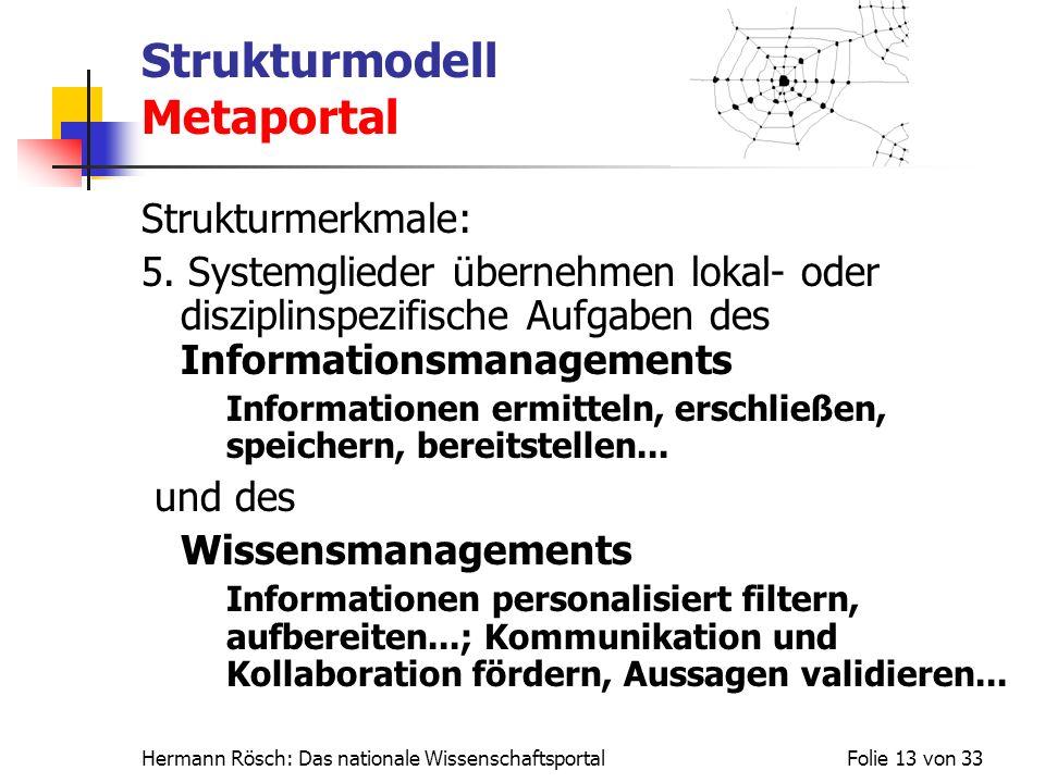 Hermann Rösch: Das nationale WissenschaftsportalFolie 13 von 33 Strukturmodell Metaportal Strukturmerkmale: 5. Systemglieder übernehmen lokal- oder di