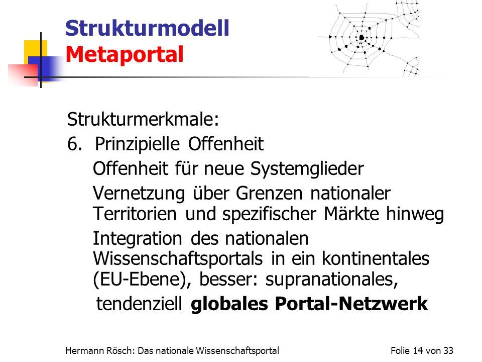 Hermann Rösch: Das nationale WissenschaftsportalFolie 14 von 33 Strukturmodell Metaportal Strukturmerkmale: 6. Prinzipielle Offenheit Offenheit für ne