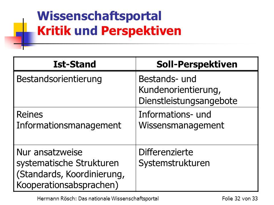 Hermann Rösch: Das nationale WissenschaftsportalFolie 32 von 33 Wissenschaftsportal Kritik und Perspektiven Ist-StandSoll-Perspektiven Bestandsorienti