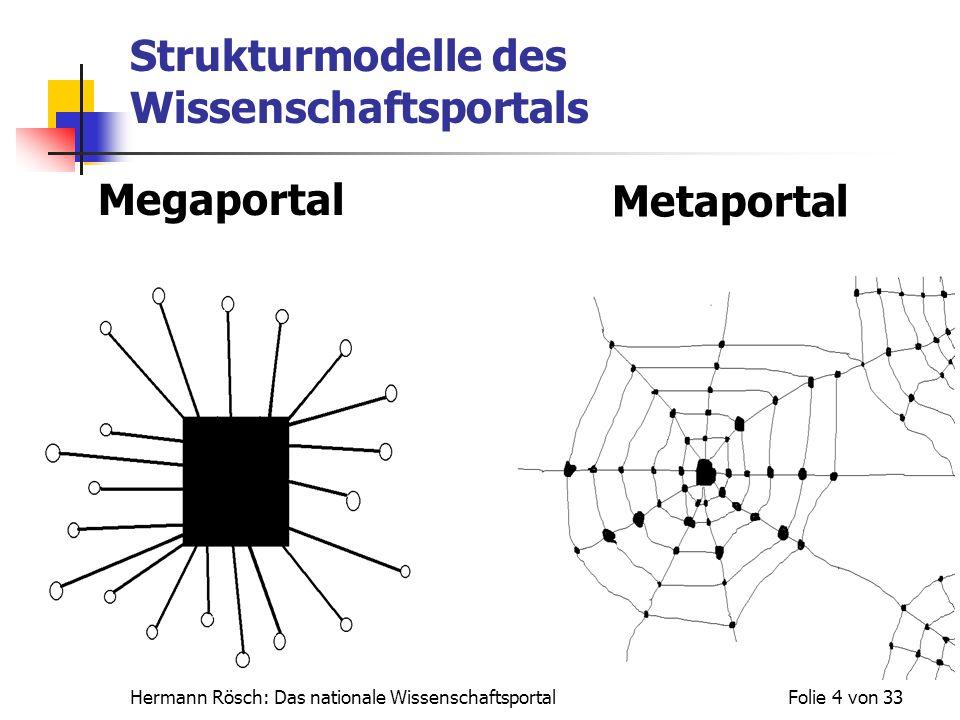 Hermann Rösch: Das nationale WissenschaftsportalFolie 4 von 33 Strukturmodelle des Wissenschaftsportals Megaportal Metaportal