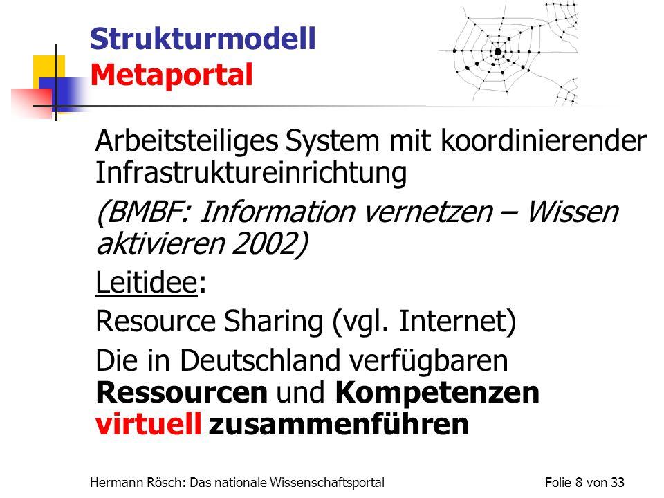 Hermann Rösch: Das nationale WissenschaftsportalFolie 8 von 33 Strukturmodell Metaportal Arbeitsteiliges System mit koordinierender Infrastruktureinri