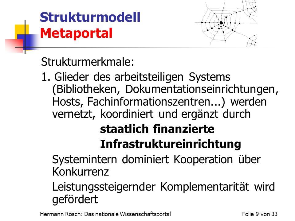Hermann Rösch: Das nationale WissenschaftsportalFolie 9 von 33 Strukturmodell Metaportal Strukturmerkmale: 1. Glieder des arbeitsteiligen Systems (Bib