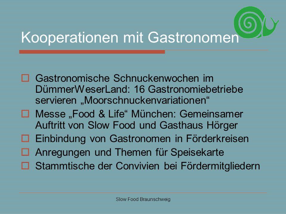 Slow Food Braunschweig Kooperationen mit Gastronomen Gastronomische Schnuckenwochen im DümmerWeserLand: 16 Gastronomiebetriebe servieren Moorschnucken