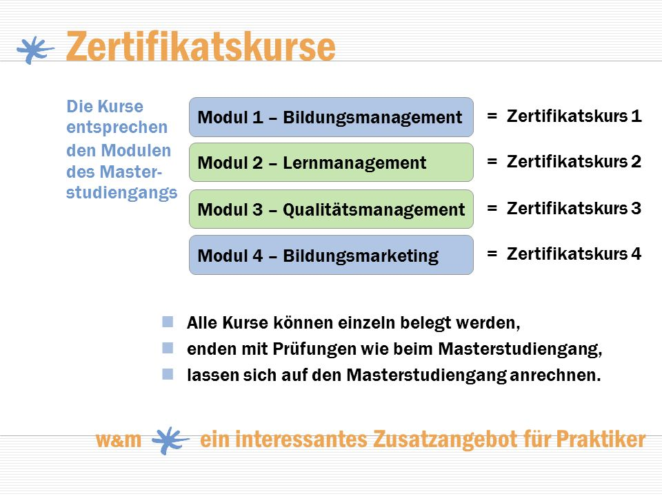 Modul 1 w & m Modul 1 = Zertifikatskurs 1 Bildungs- management 4 Blocks à 2 Credit Points = 8 Credit Points = 2 Credit Points Block 2Normatives, strategisches und operatives Management Block 1Geschäftsmodelle und Businesspläne Block 3Recht der Weiterbildung Block 4Bildungscontrolling Abschlussprüfung insg.