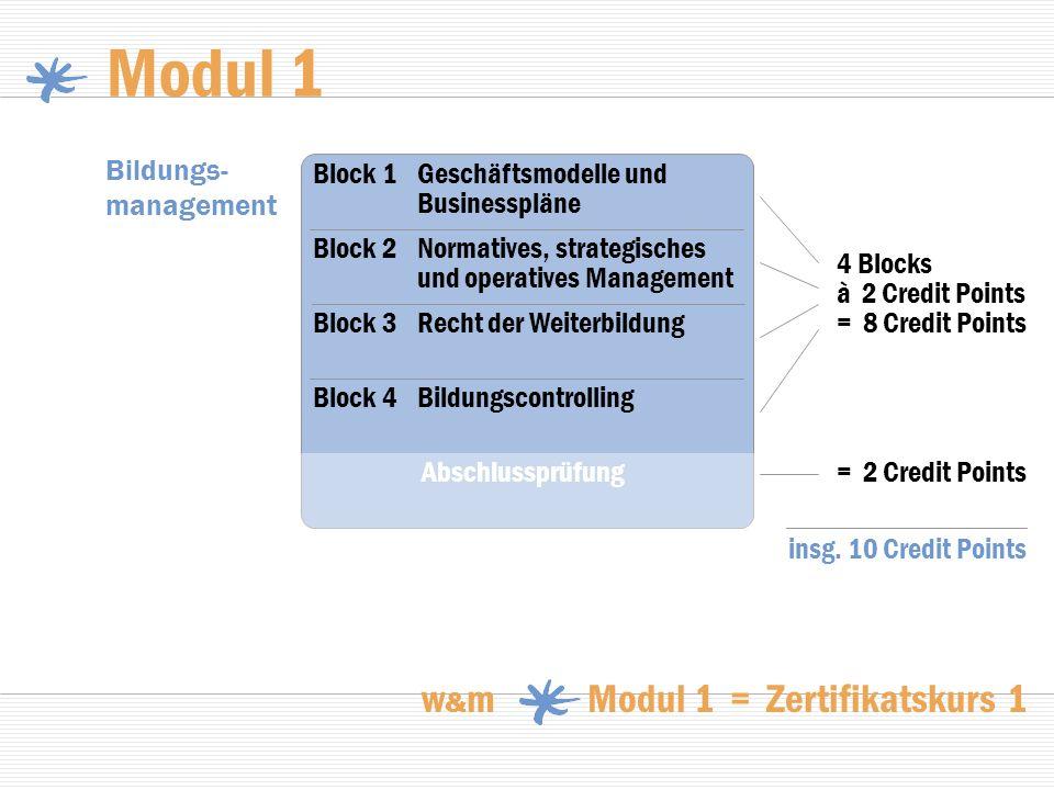 Modul 1 w & m Modul 1 = Zertifikatskurs 1 Bildungs- management 4 Blocks à 2 Credit Points = 8 Credit Points = 2 Credit Points Block 2Normatives, strat