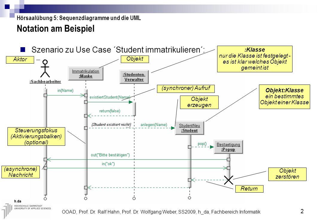 OOAD, Prof. Dr. Ralf Hahn, Prof. Dr. Wolfgang Weber, SS2009, h_da, Fachbereich Informatik 2 Notation am Beispiel Szenario zu Use Case ´Student immatri