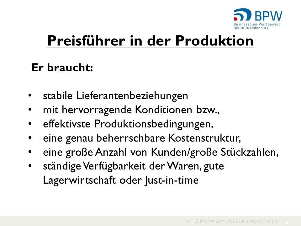 16 Preisführer in der Produktion Er braucht: stabile Lieferantenbeziehungen mit hervorragende Konditionen bzw., effektivste Produktionsbedingungen, ei