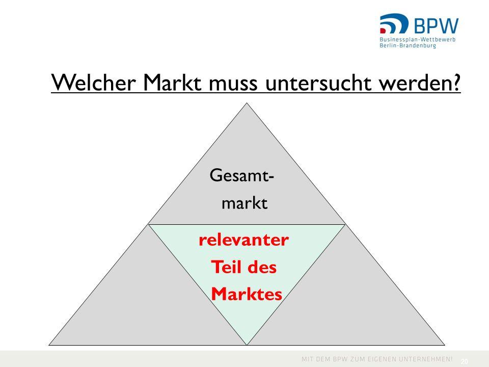 20 relevanter Teil des Marktes Welcher Markt muss untersucht werden? Gesamt- markt