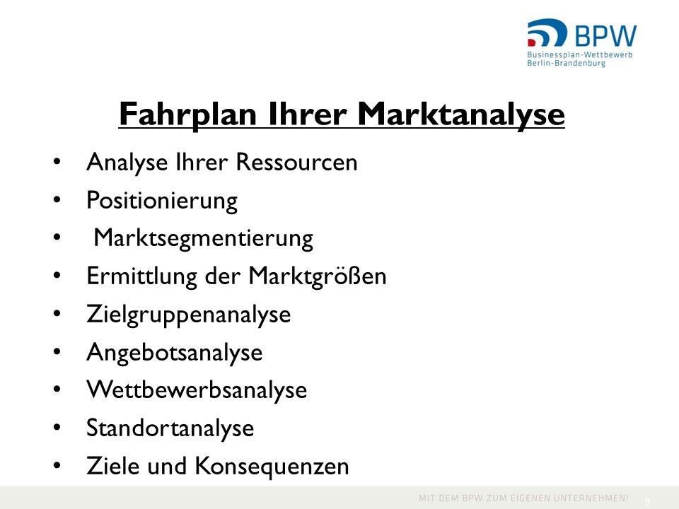 9 Fahrplan Ihrer Marktanalyse Analyse Ihrer Ressourcen Positionierung Marktsegmentierung Ermittlung der Marktgrößen Zielgruppenanalyse Angebotsanalyse