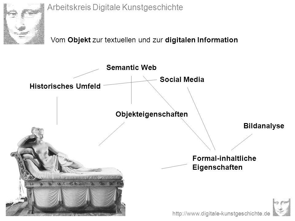 Arbeitskreis Digitale Kunstgeschichte http://www.digitale-kunstgeschichte.de Historisches Umfeld Objekteigenschaften Formal-inhaltliche Eigenschaften