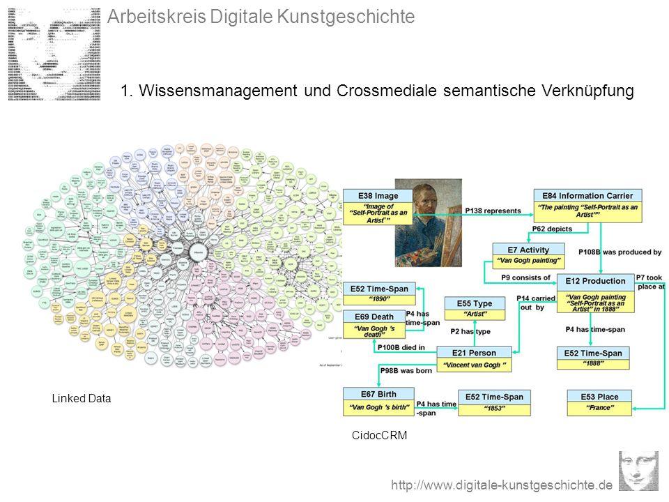 Arbeitskreis Digitale Kunstgeschichte http://www.digitale-kunstgeschichte.de 1. Wissensmanagement und Crossmediale semantische Verknüpfung CidocCRM Li