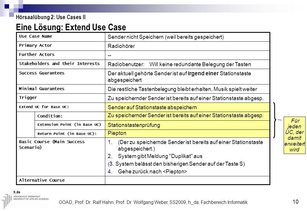 OOAD, Prof. Dr. Ralf Hahn, Prof. Dr. Wolfgang Weber, SS2009, h_da, Fachbereich Informatik 10 Eine Lösung: Extend Use Case Use Case Name Sender nicht S