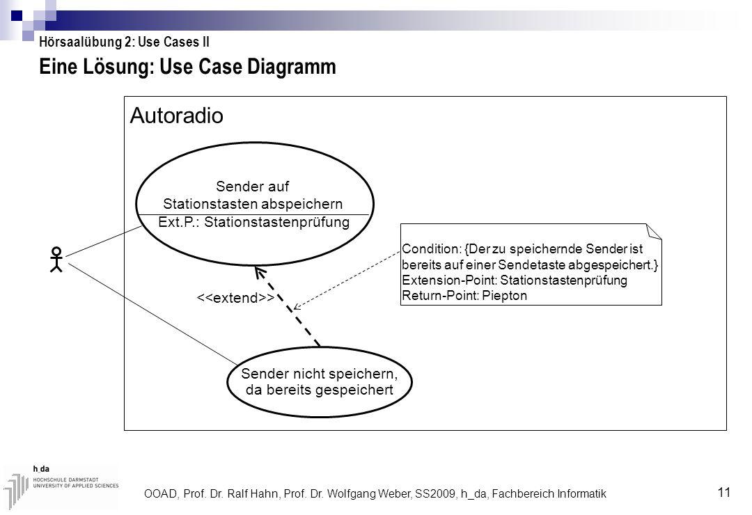 OOAD, Prof. Dr. Ralf Hahn, Prof. Dr. Wolfgang Weber, SS2009, h_da, Fachbereich Informatik 11 Eine Lösung: Use Case Diagramm Hörsaalübung 2: Use Cases