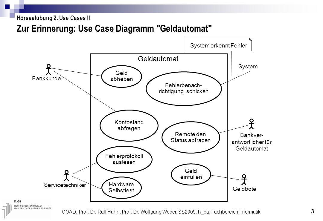 OOAD, Prof. Dr. Ralf Hahn, Prof. Dr. Wolfgang Weber, SS2009, h_da, Fachbereich Informatik 3 Zur Erinnerung: Use Case Diagramm