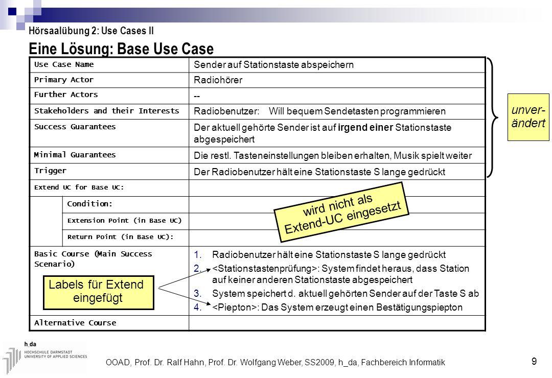 OOAD, Prof. Dr. Ralf Hahn, Prof. Dr. Wolfgang Weber, SS2009, h_da, Fachbereich Informatik 9 Eine Lösung: Base Use Case Use Case Name Sender auf Statio