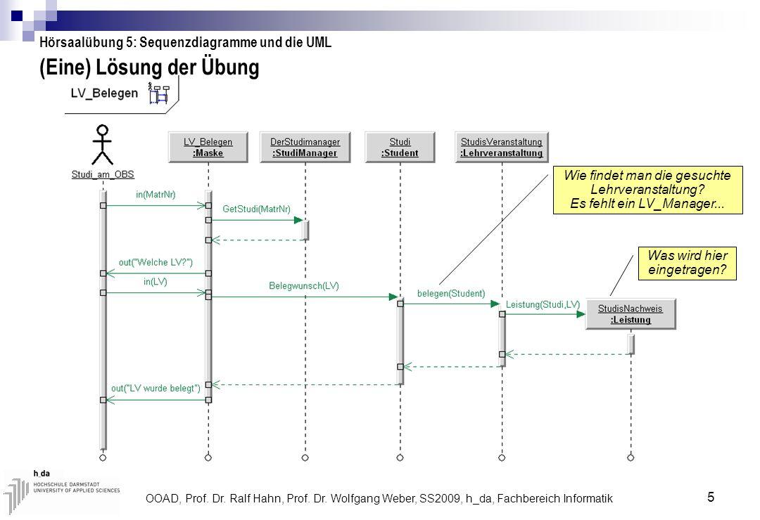 OOAD, Prof. Dr. Ralf Hahn, Prof. Dr. Wolfgang Weber, SS2009, h_da, Fachbereich Informatik 5 (Eine) Lösung der Übung Wie findet man die gesuchte Lehrve