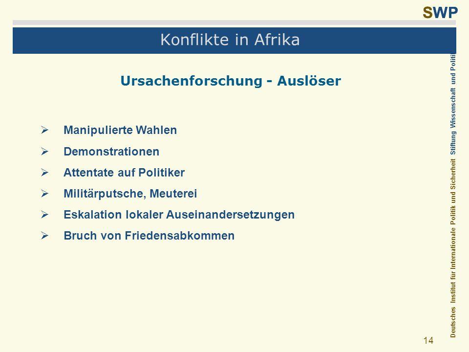 Deutsches Institut für Internationale Politik und Sicherheit Stiftung Wissenschaft und Politik SWP 14 Konflikte in Afrika Ursachenforschung - Auslöser