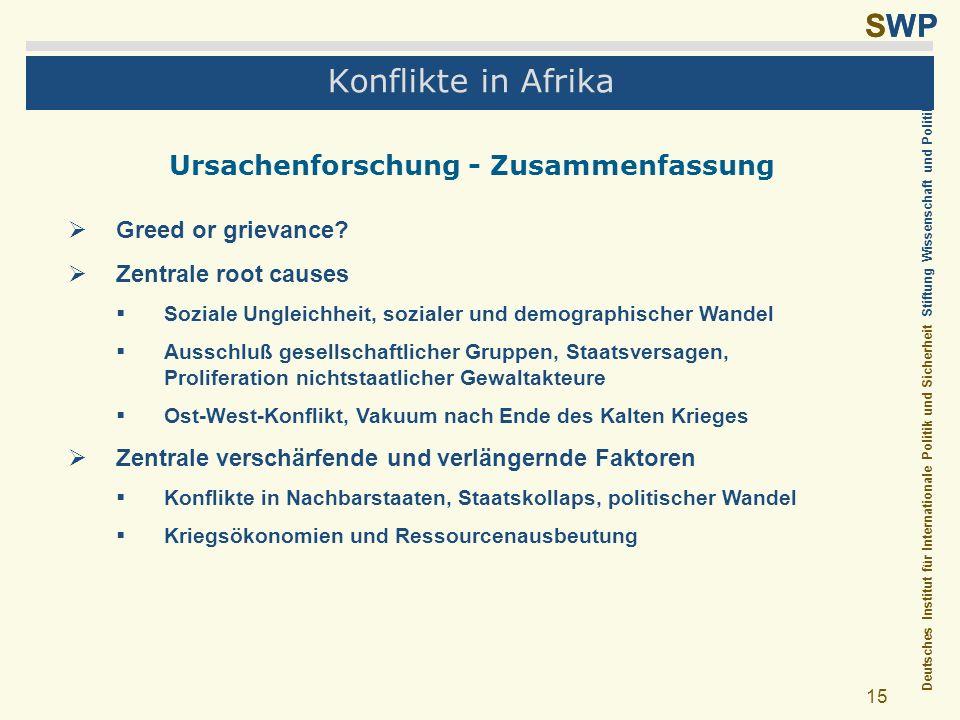 Deutsches Institut für Internationale Politik und Sicherheit Stiftung Wissenschaft und Politik SWP 15 Konflikte in Afrika Ursachenforschung - Zusammen