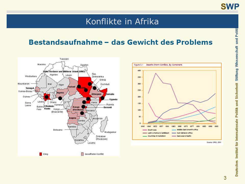 Deutsches Institut für Internationale Politik und Sicherheit Stiftung Wissenschaft und Politik SWP 4 Konflikte in Afrika Bestandsaufnahme – das Gewicht des Problems