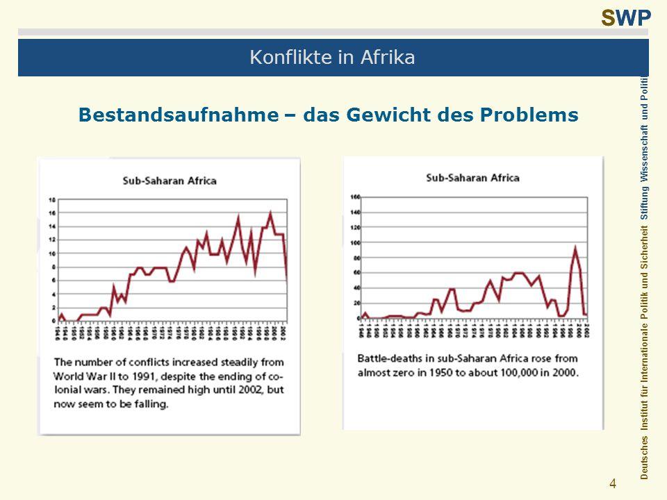 Deutsches Institut für Internationale Politik und Sicherheit Stiftung Wissenschaft und Politik SWP 4 Konflikte in Afrika Bestandsaufnahme – das Gewich