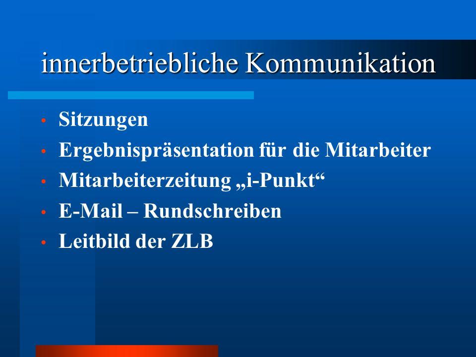 innerbetriebliche Kommunikation Sitzungen Ergebnispräsentation für die Mitarbeiter Mitarbeiterzeitung i-Punkt E-Mail – Rundschreiben Leitbild der ZLB