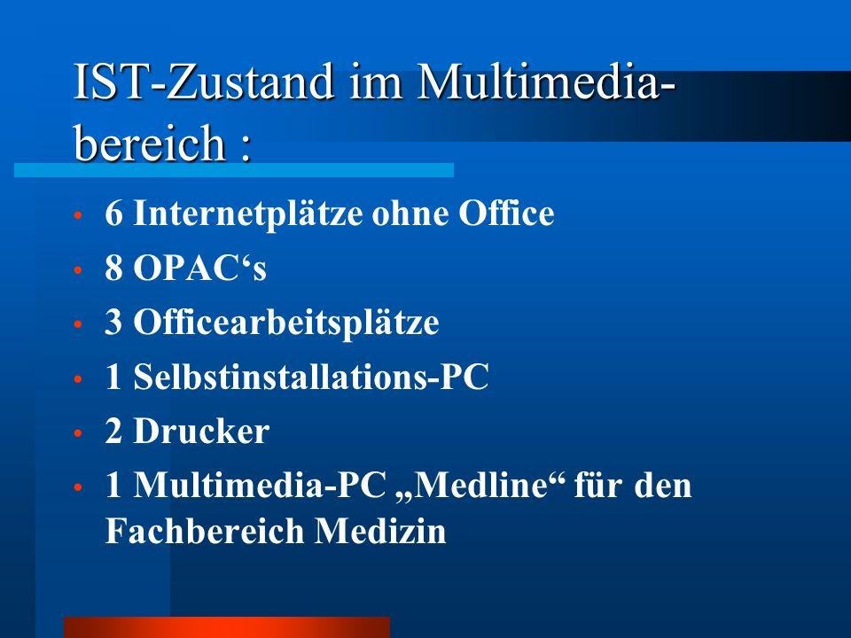 IST-Zustand im Multimedia- bereich : 6 Internetplätze ohne Office 8 OPACs 3 Officearbeitsplätze 1 Selbstinstallations-PC 2 Drucker 1 Multimedia-PC Med