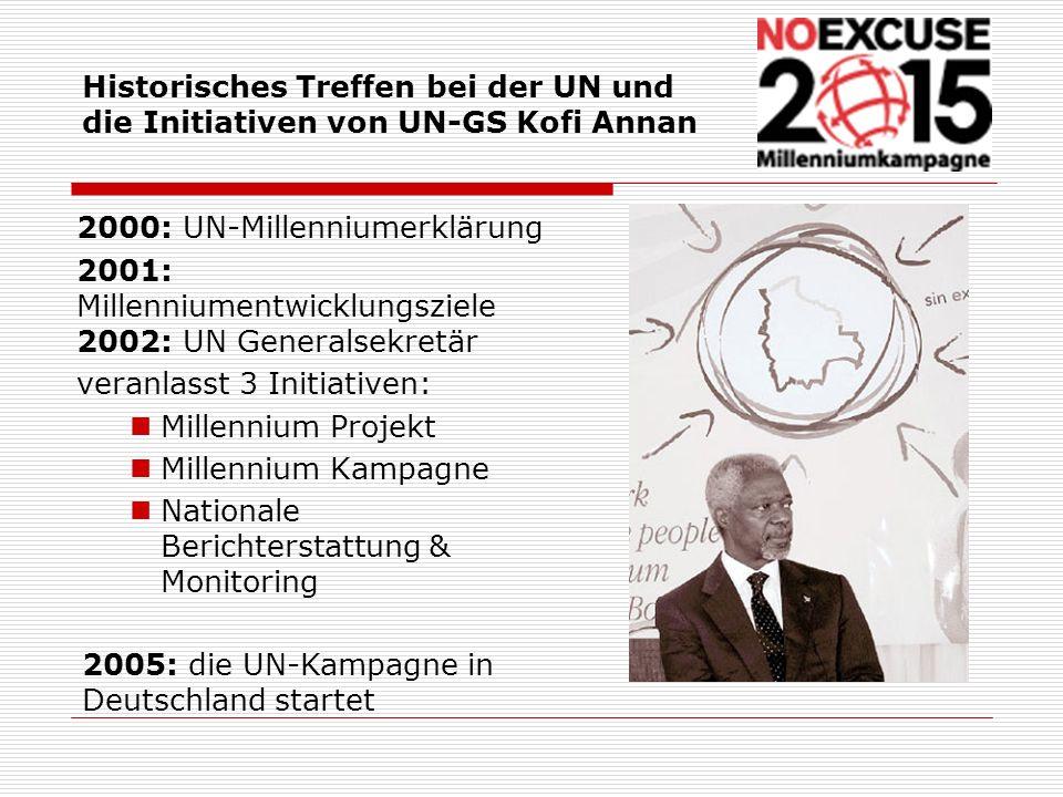 2000: UN-Millenniumerklärung 2001: Millenniumentwicklungsziele 2002: UN Generalsekretär veranlasst 3 Initiativen: Millennium Projekt Millennium Kampag